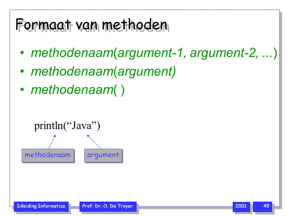 Formaat van methoden methodenaam(argument-1, argument-2, ...)