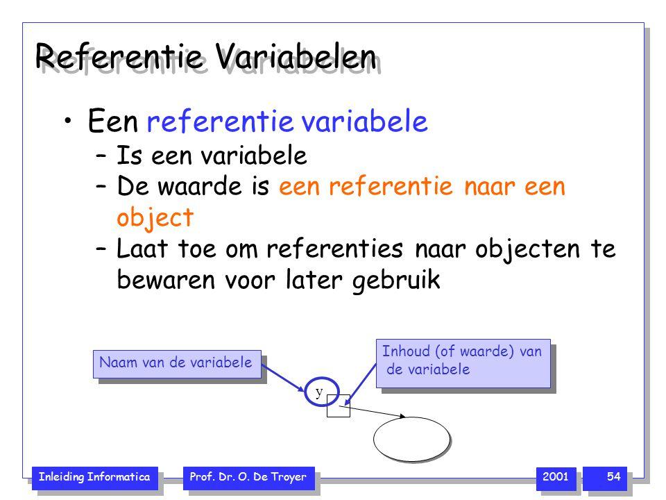 Referentie Variabelen