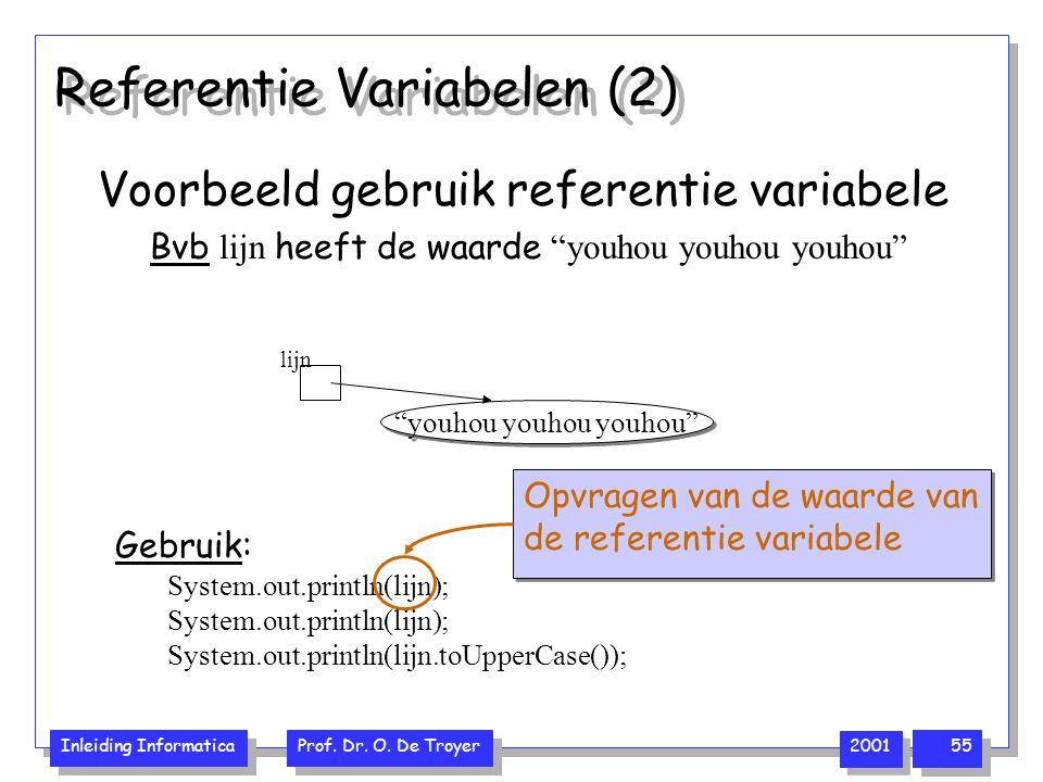 Referentie Variabelen (2)