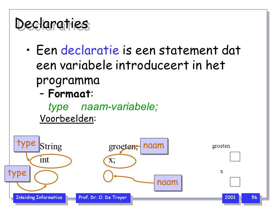 Declaraties Een declaratie is een statement dat een variabele introduceert in het programma. Formaat: