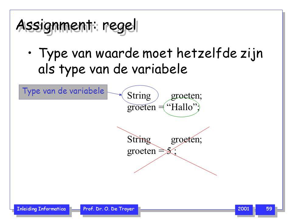 Assignment: regel Type van waarde moet hetzelfde zijn als type van de variabele. Type van de variabele.