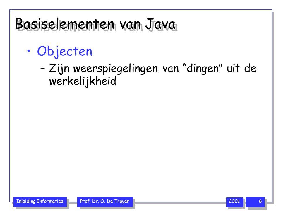 Basiselementen van Java