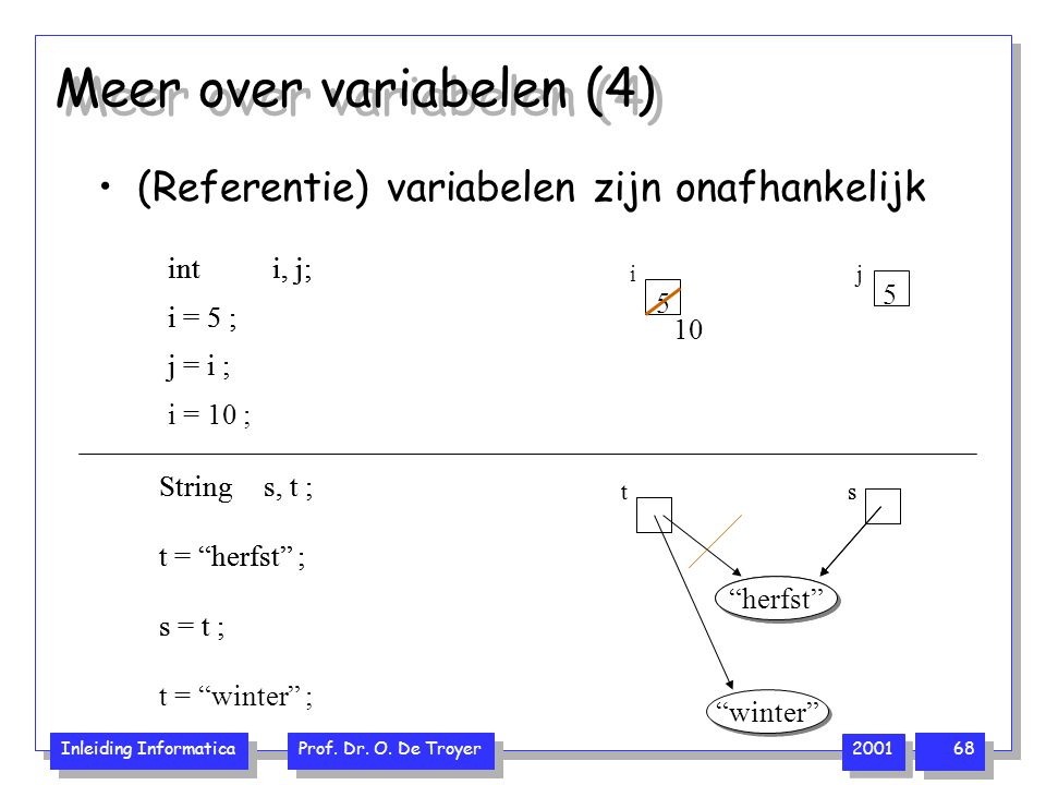 Meer over variabelen (4)