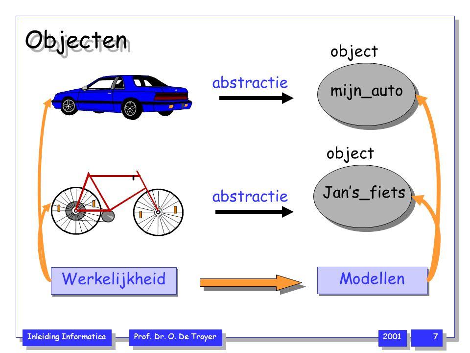 Objecten mijn_auto object Jan's_fiets abstractie Modellen