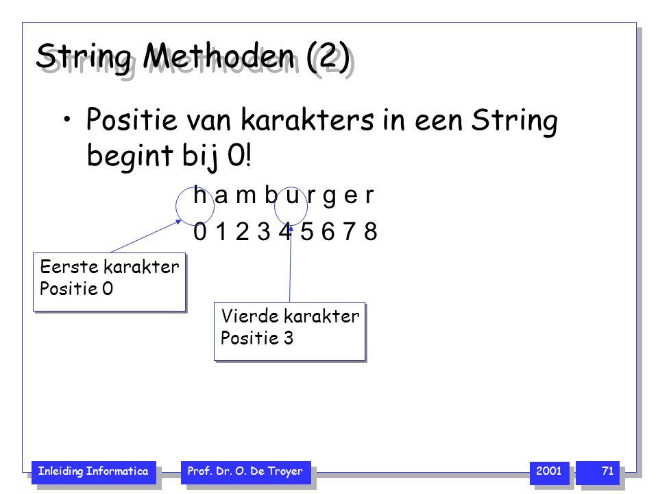 String Methoden (2) Positie van karakters in een String begint bij 0!