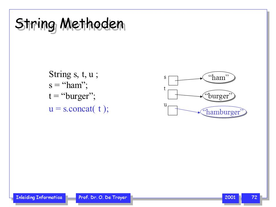 String Methoden String s, t, u ; s = ham ; t = burger ;