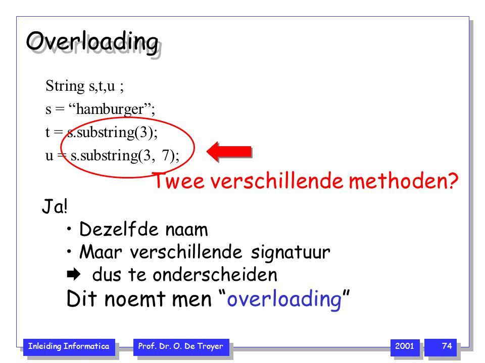 Overloading Twee verschillende methoden Dit noemt men overloading