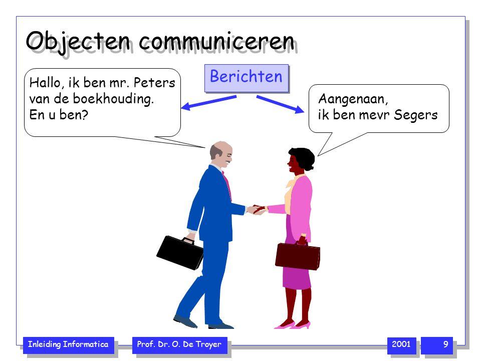 Objecten communiceren