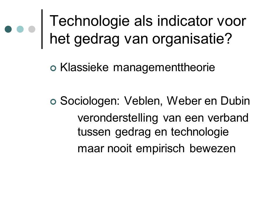 Technologie als indicator voor het gedrag van organisatie