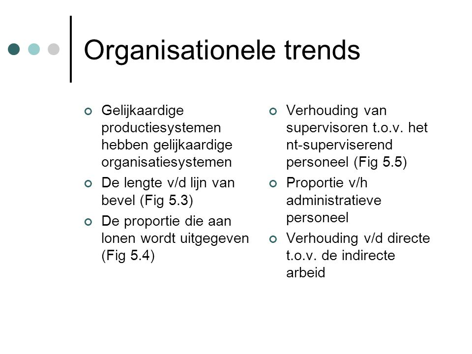 Organisationele trends