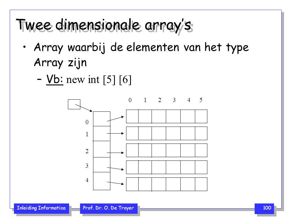 Twee dimensionale array's