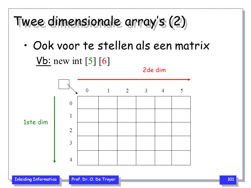Twee dimensionale array's (2)