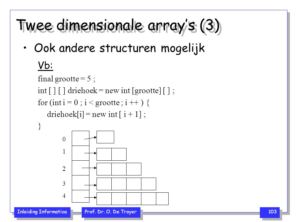 Twee dimensionale array's (3)