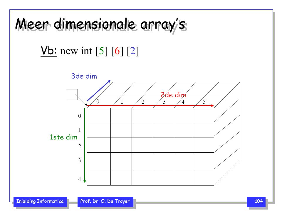 Meer dimensionale array's