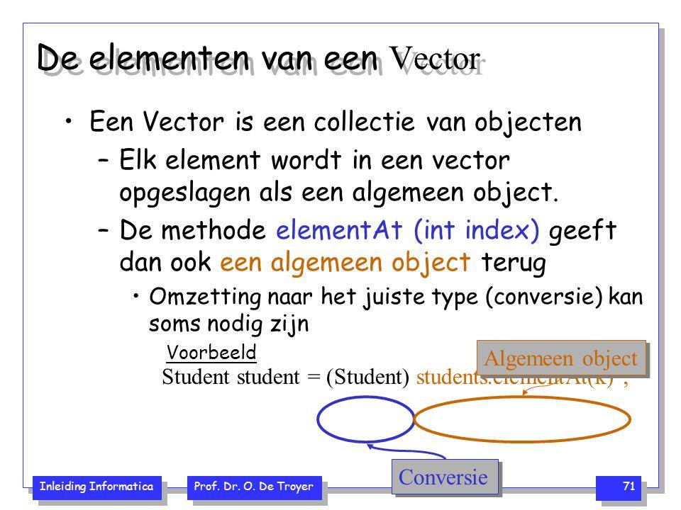De elementen van een Vector