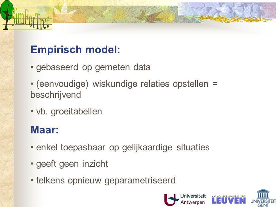 Empirisch model: Maar: gebaseerd op gemeten data