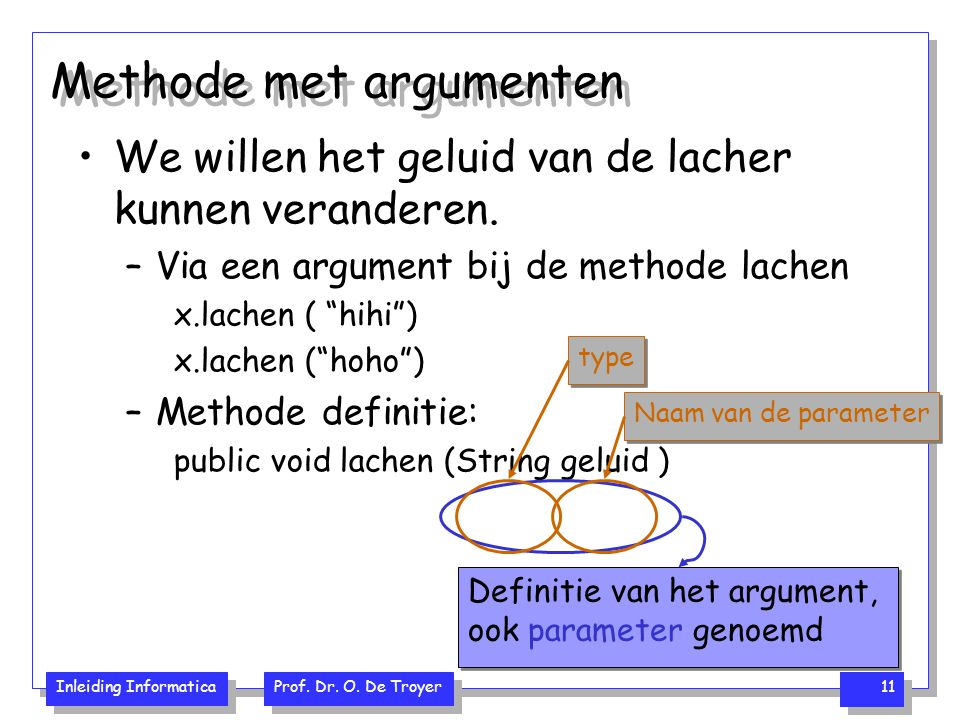 Methode met argumenten