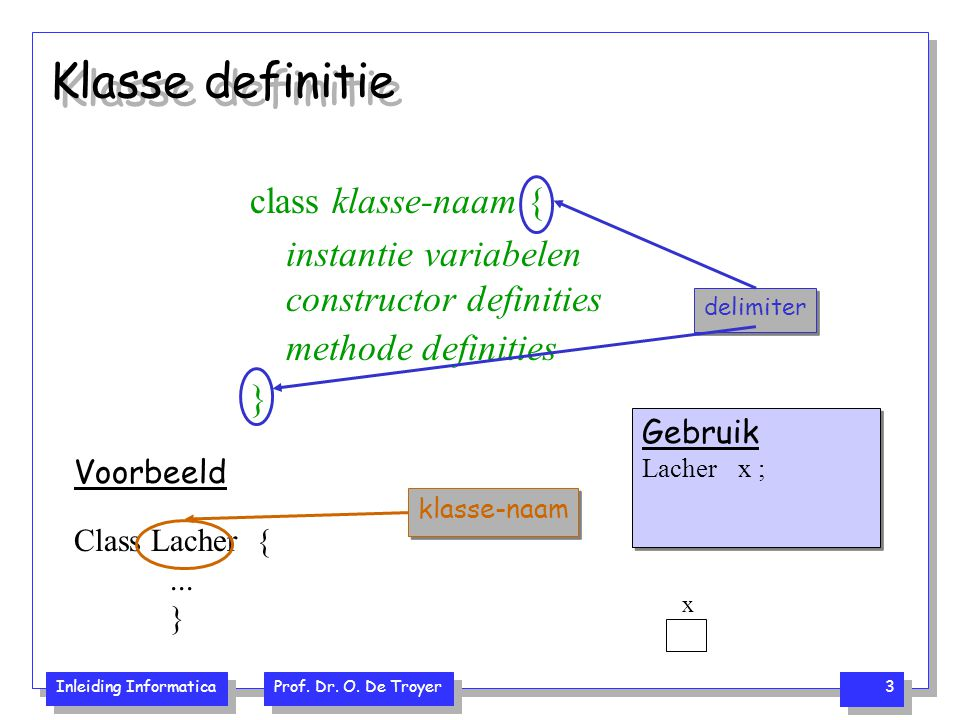 Klasse definitie class klasse-naam {