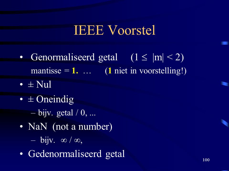 IEEE Voorstel Genormaliseerd getal (1  |m| < 2) ± Nul ± Oneindig