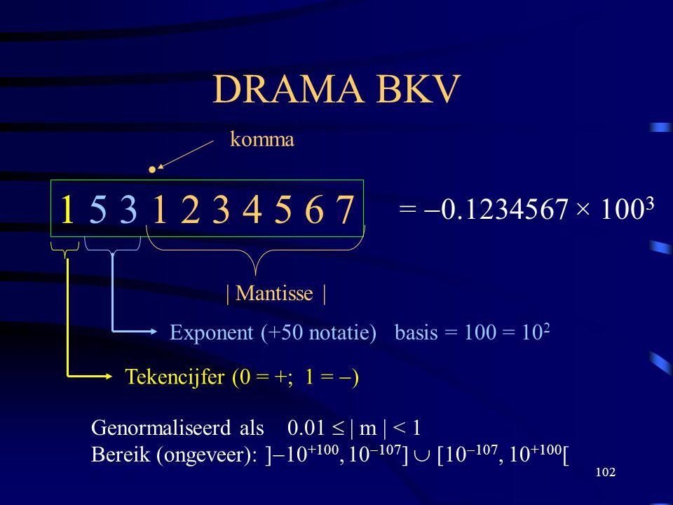 DRAMA BKV . 1 5 3 1 2 3 4 5 6 7 = -0.1234567 × 1003 komma | Mantisse |