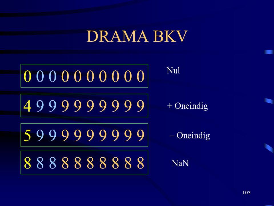DRAMA BKV 0 0 0 0 0 0 0 0 0 0. Nul. 4 9 9 9 9 9 9 9 9 9. + Oneindig. 5 9 9 9 9 9 9 9 9 9. - Oneindig.
