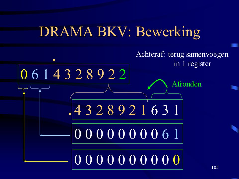 DRAMA BKV: Bewerking . Achteraf: terug samenvoegen. in 1 register. 0 6 1 4 3 2 8 9 2 2. Afronden.