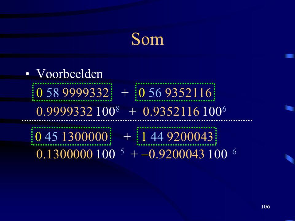 Som Voorbeelden. 0 58 9999332 + 0 56 9352116. 0.9999332 1008 + 0.9352116 1006. 0 45 1300000 + 1 44 9200043.