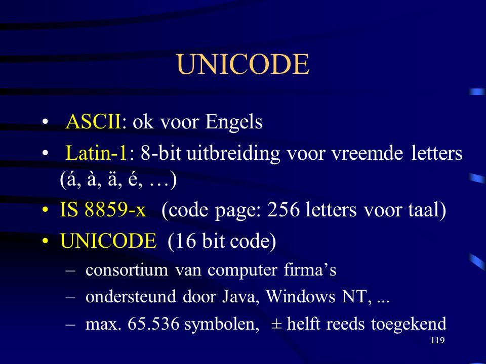UNICODE ASCII: ok voor Engels
