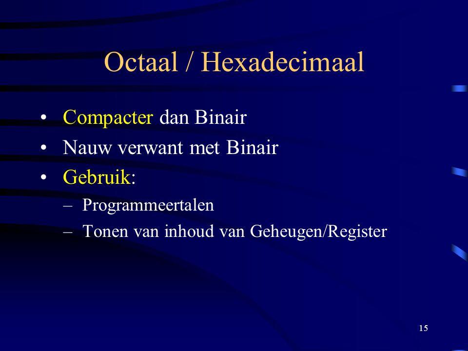 Octaal / Hexadecimaal Compacter dan Binair Nauw verwant met Binair