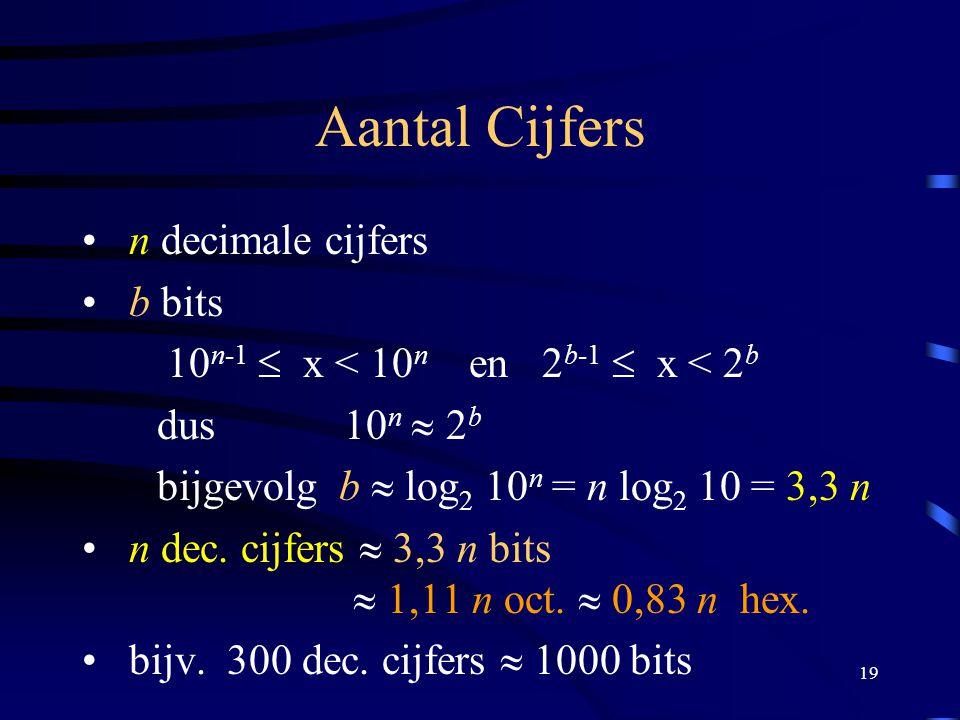 Aantal Cijfers n decimale cijfers b bits