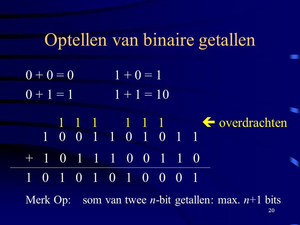 Optellen van binaire getallen