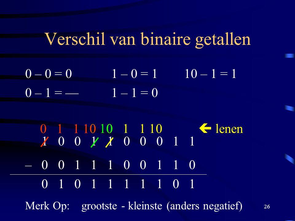 Verschil van binaire getallen