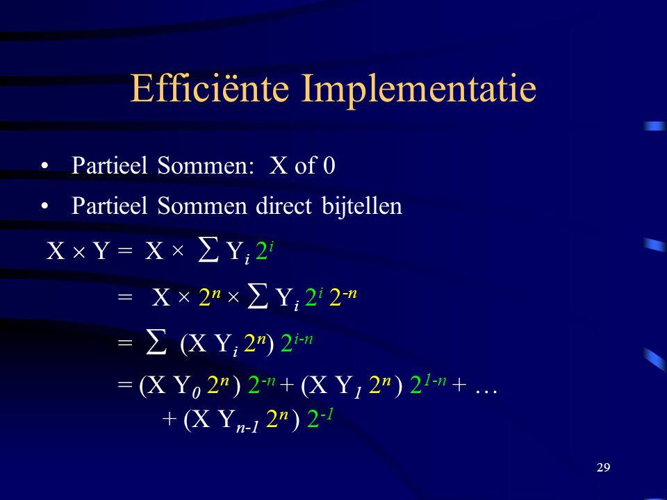 Efficiënte Implementatie