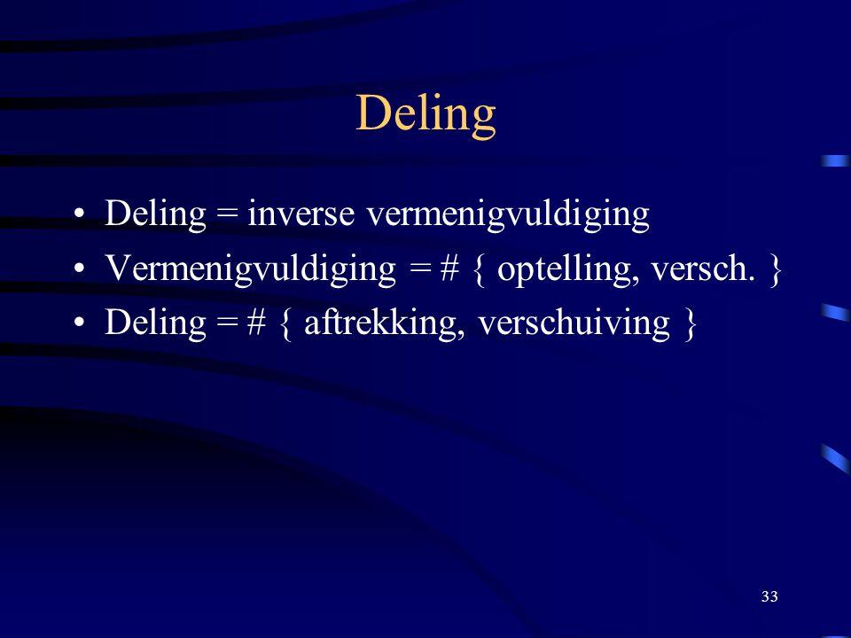 Deling Deling = inverse vermenigvuldiging