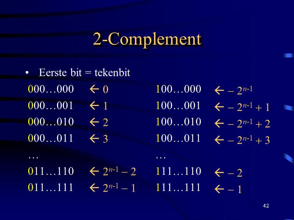 2-Complement Eerste bit = tekenbit 000…000 000…001 000…010 000…011 …