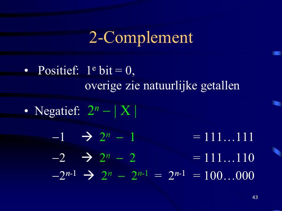 2-Complement Positief: 1e bit = 0, overige zie natuurlijke getallen