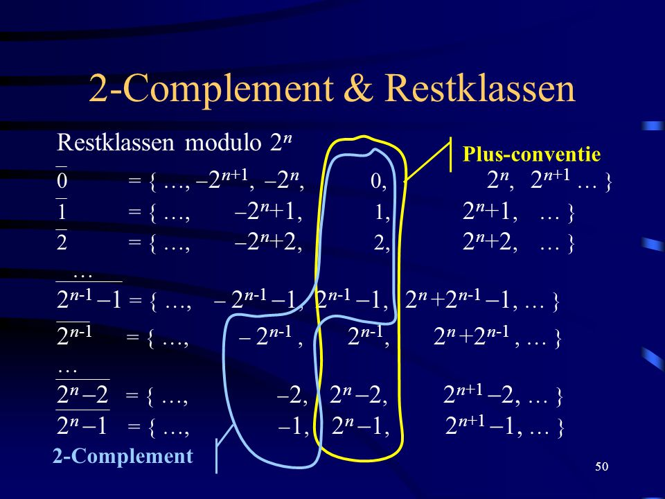 2-Complement & Restklassen