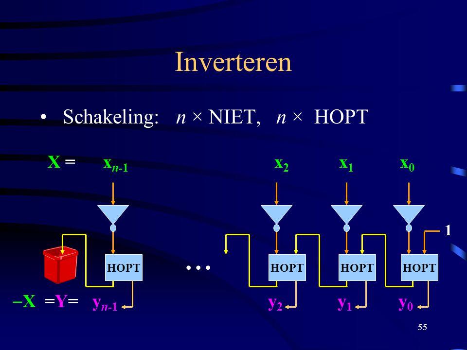 ... Inverteren Schakeling: n × NIET, n × HOPT X = xn-1 x2 x1 x0