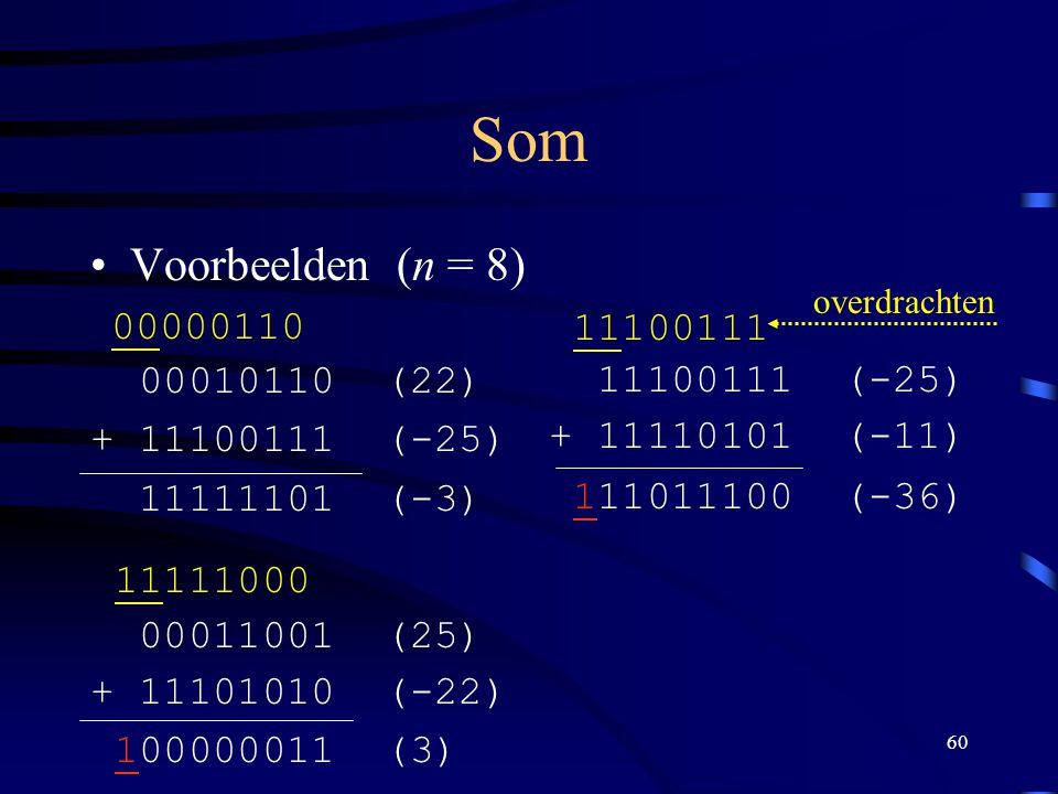 Som Voorbeelden (n = 8) 00000110 11100111 00010110 (22) 11100111 (-25)