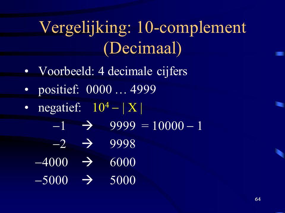 Vergelijking: 10-complement (Decimaal)