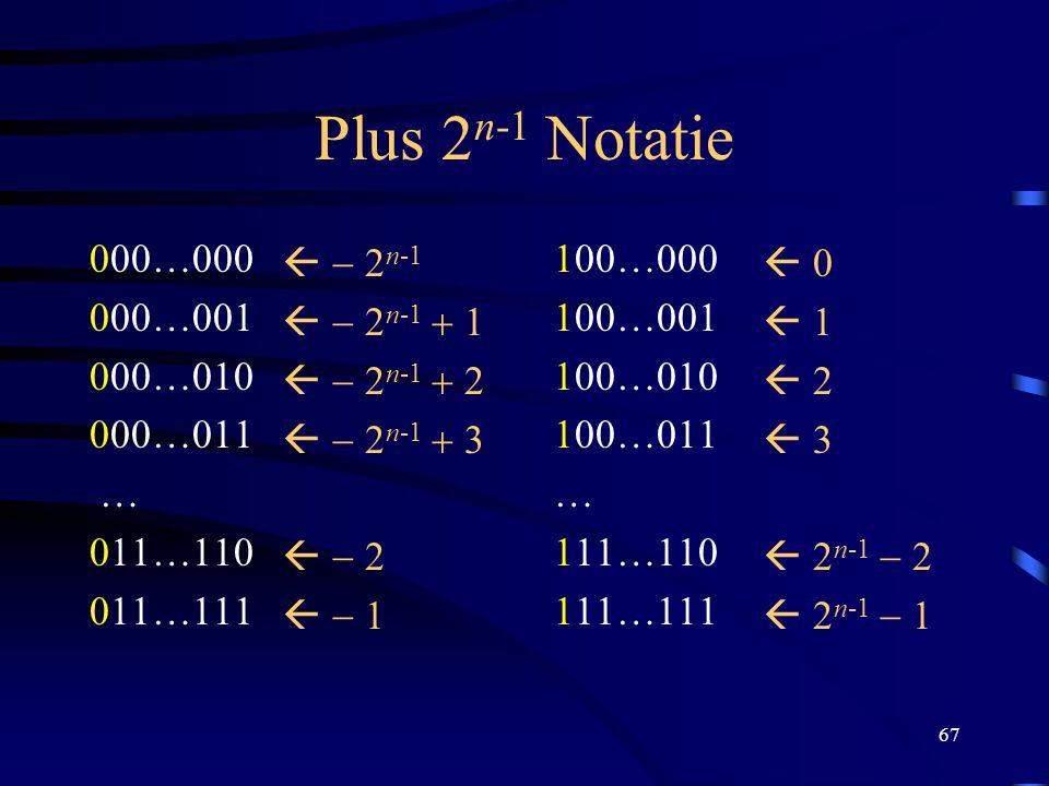Plus 2n-1 Notatie 000…000 000…001 000…010 000…011 … 011…110 011…111