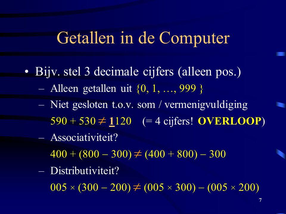 Getallen in de Computer