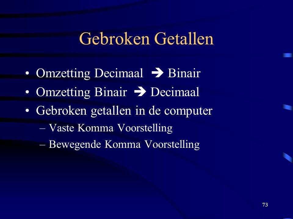 Gebroken Getallen Omzetting Decimaal  Binair