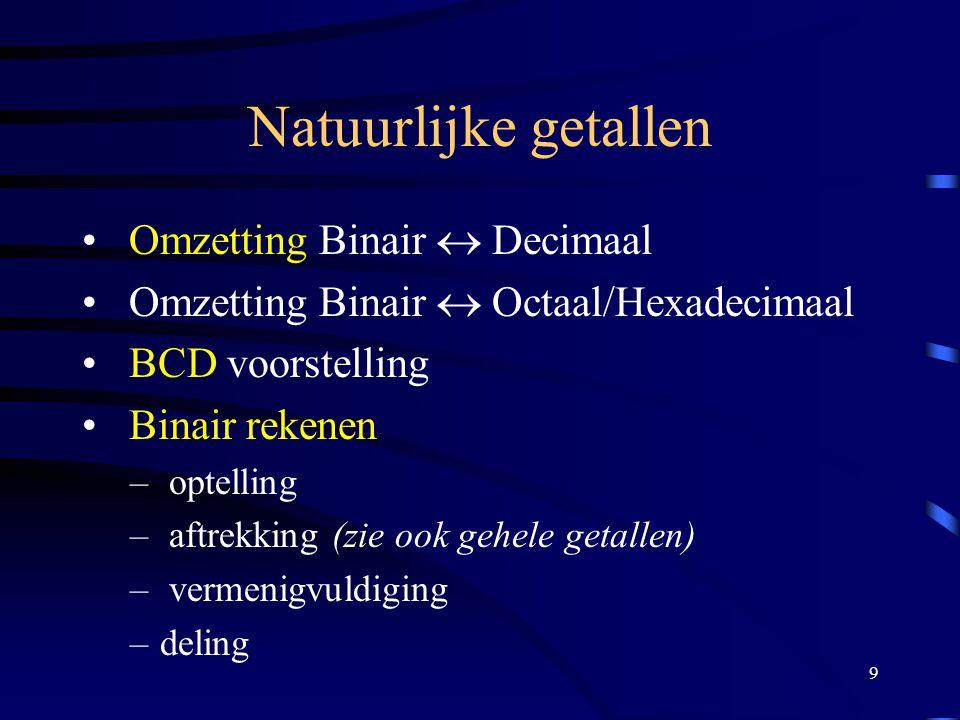 Natuurlijke getallen Omzetting Binair  Decimaal
