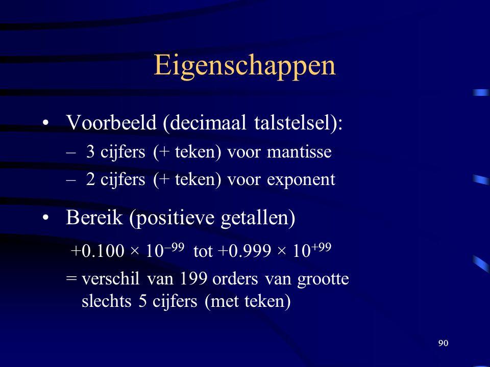 Eigenschappen Voorbeeld (decimaal talstelsel):