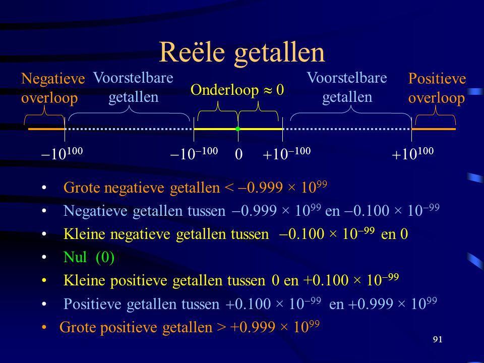 Reële getallen Negatieve overloop Voorstelbare getallen