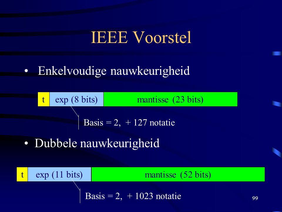 IEEE Voorstel Enkelvoudige nauwkeurigheid Dubbele nauwkeurigheid t