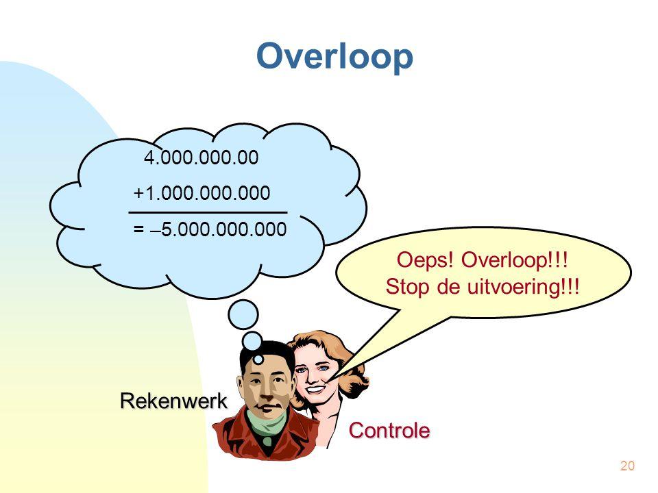 Overloop Oeps! Overloop!!! Stop de uitvoering!!! Rekenwerk Controle