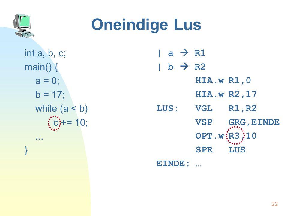 Oneindige Lus int a, b, c; main() { a = 0; b = 17; while (a < b)