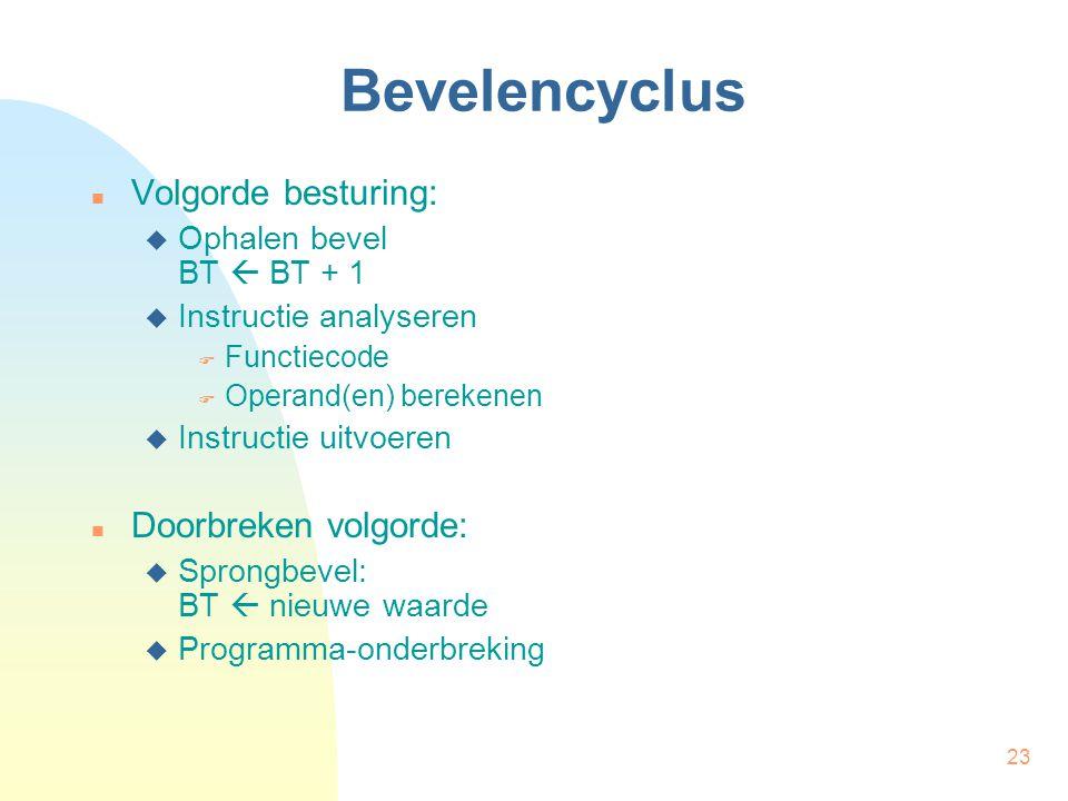 Bevelencyclus Volgorde besturing: Doorbreken volgorde:
